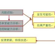 商账该怎么催收?苏州清债公司总结技巧(3)