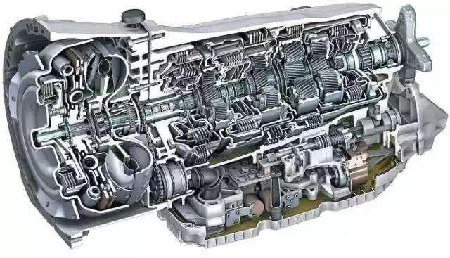 北京变速箱维修:全世界的汽车动力系统分布你知道吗!
