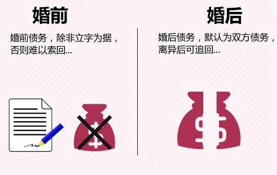 上海讨债公司调查如何界定离婚前所欠债务?