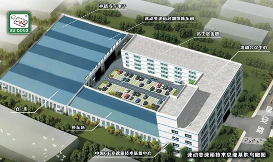 速动技术总部基地鸟瞰图